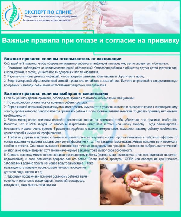 Важные правила по проведению или отказу от вакцинации