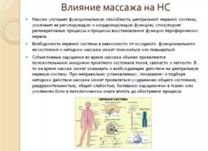 Влияние массажа на нервную систему