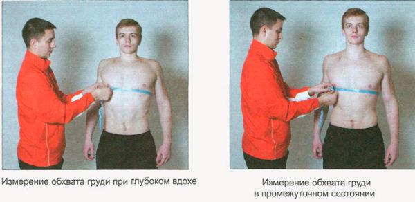 Измерение обхвата груди