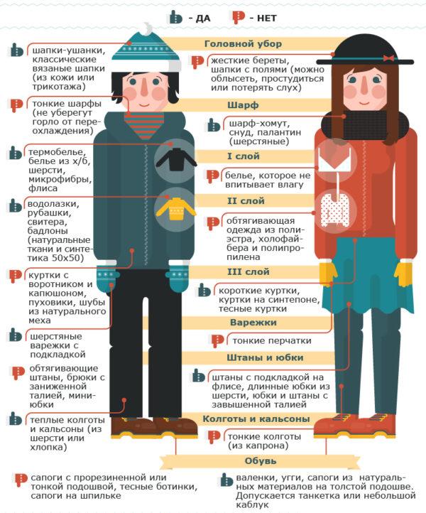 Как правильно одеваться зимой