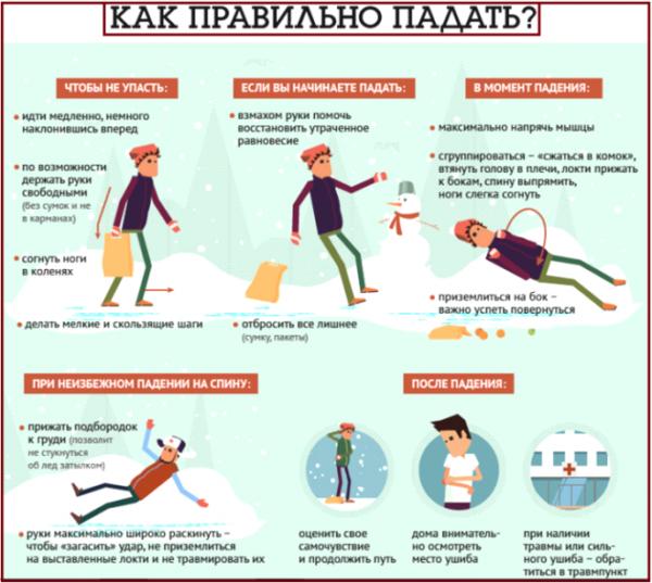 Как правильно падать