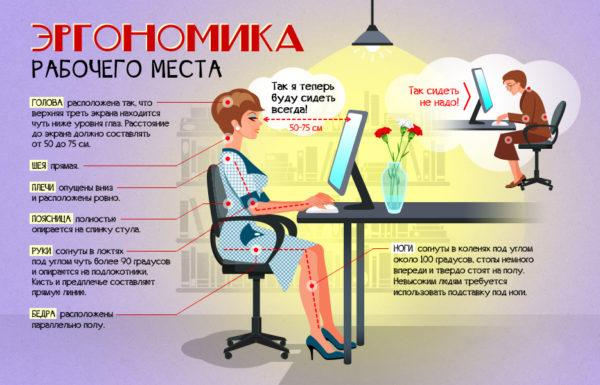 Как правильно сидеть за рабочим местом
