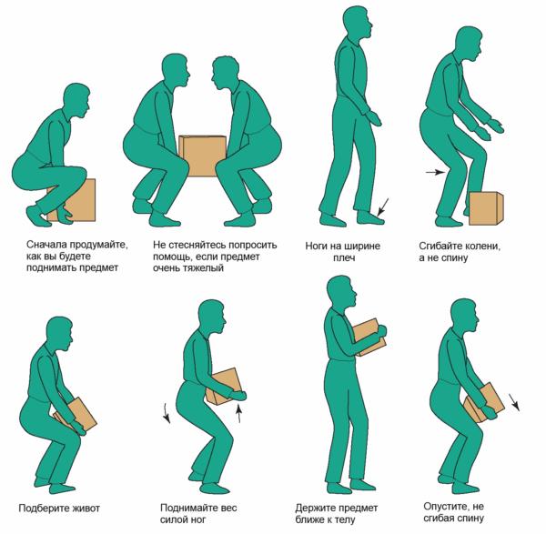 Как следует правильно поднимать тяжести