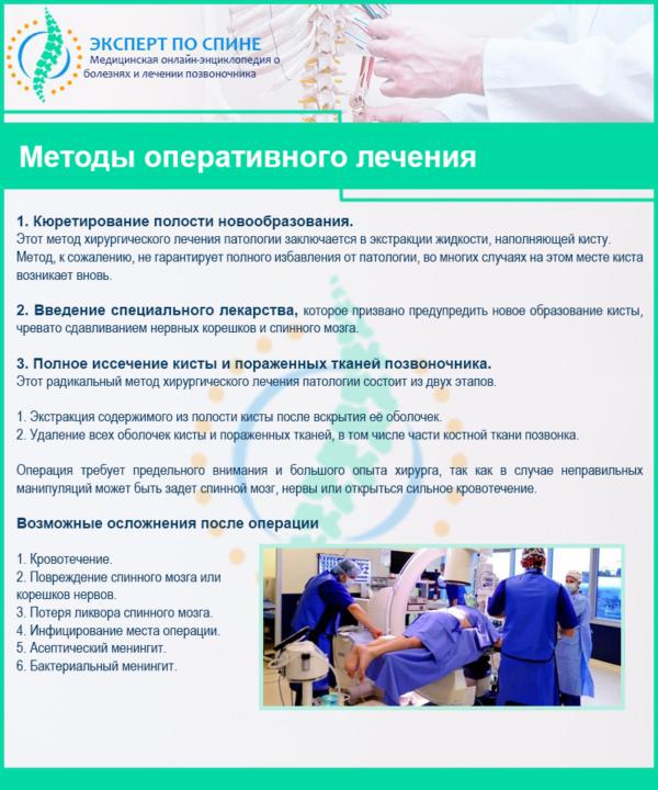 Методы оперативного лечения