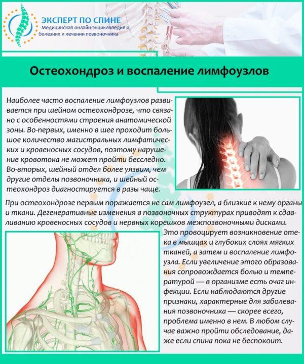 Остеохондроз и воспаление лимфоузлов