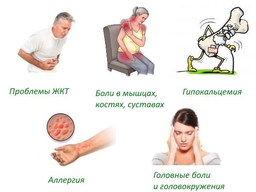 Побочные эффекты бисфосфонатов