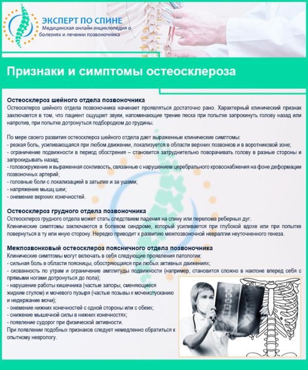 Признаки и симптомы остеосклероза