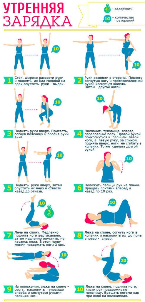 Программа упражнений для утренней зарядки