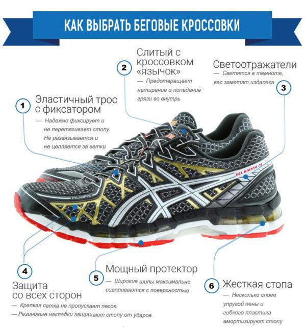 Советы при выборе беговых кроссовок