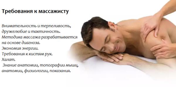 Требования к массажисту