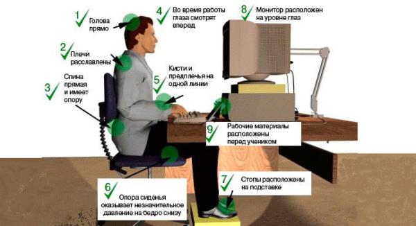 Для здоровья позвоночника очень важна правильная организация рабочего места