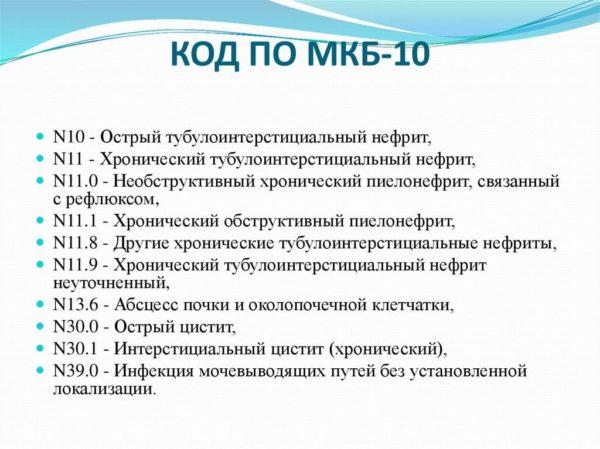 Люмбалгия: код по МКБ 10