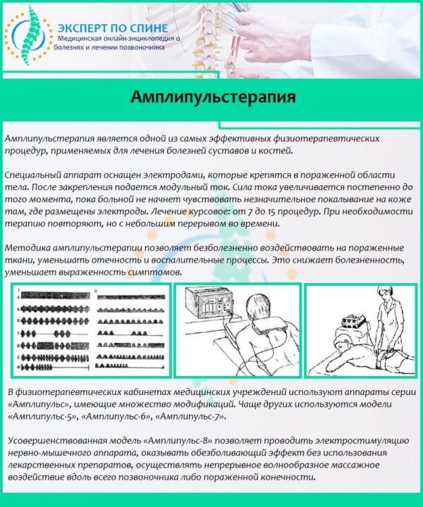 Амплипульстерапия