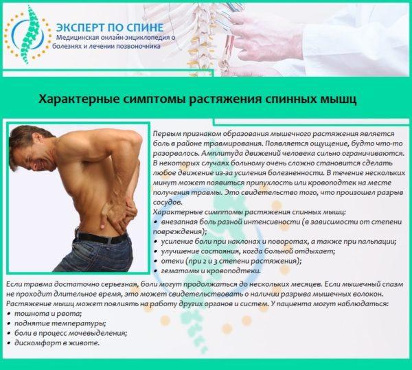 Характерные симптомы растяжения спинных мышц
