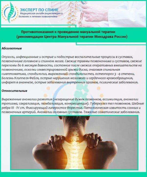 Противопоказания к проведению мануальной терапии (рекомендации Центра Мануальной терапии Минздрава России)