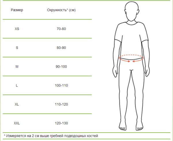 Чтобы правильно подобрать пояс по размеру, необходимо измерить обхват талии