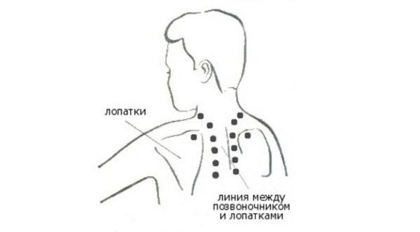 Точки на шее для массажа