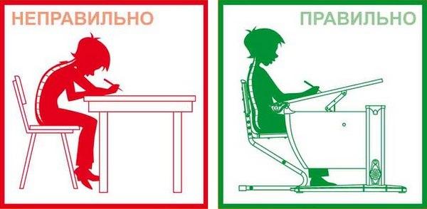 Чтобы не столкнуться со сколиотической осанкой, нужно контролировать свое положение за рабочим столом и регулярно разминаться