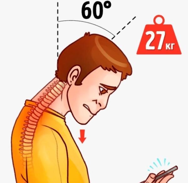 Самое опасное положение головы и тела