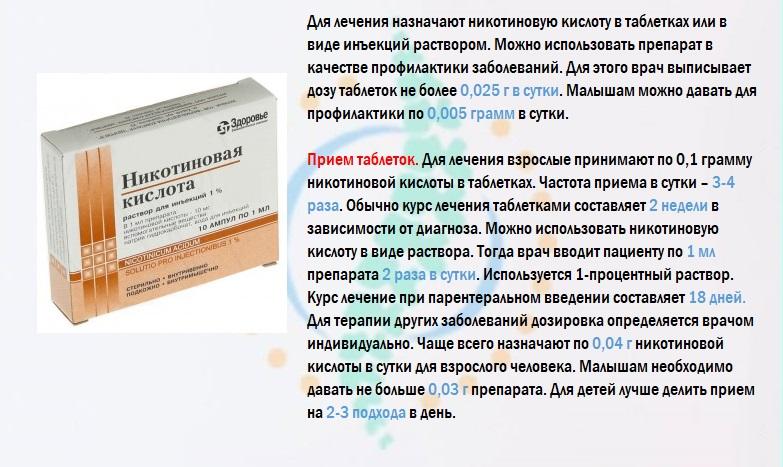Правила приема никотиновой кислоты