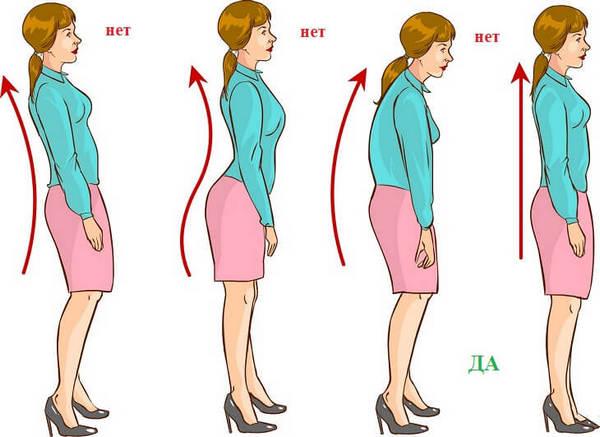 Очень важно правильно держать спину при любом положении тела