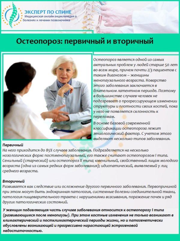 Остеопороз: первичный и вторичный
