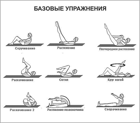 Базовые упражнения пилатеса