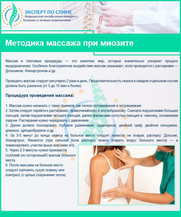 Методика массажа при миозите