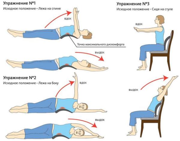 Полезные упражнения при грудном остеохондрозе