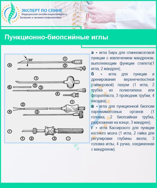 Пункционно-биопсийные иглы